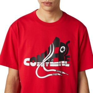 cconv1